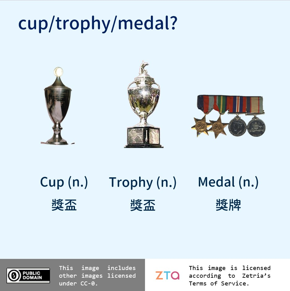 Cup Trophy Medal 三字的差別?   英文單字解說   學呀